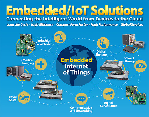supermicro-embedded_IoT