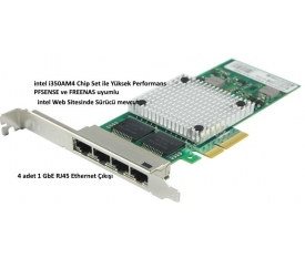 4 Port 1 Gigabit Ethernet Kart intel i350AM4 ChipSet STR9714HT